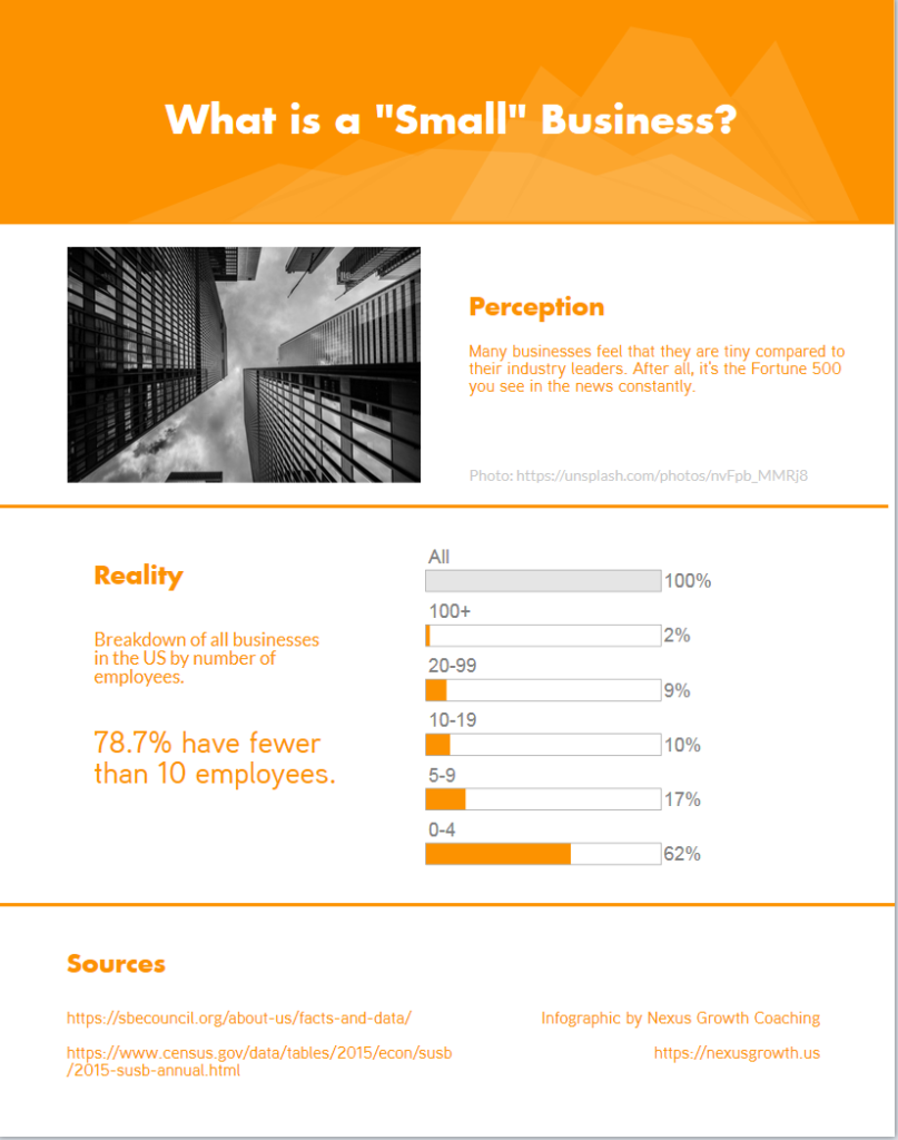 Small-Business-Size-by-Employees